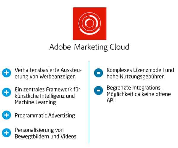 Marketing Automation Adobe