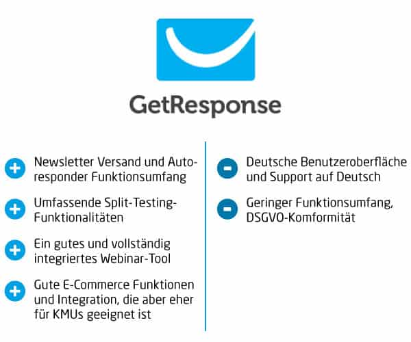 Marketing Automation GetResponse