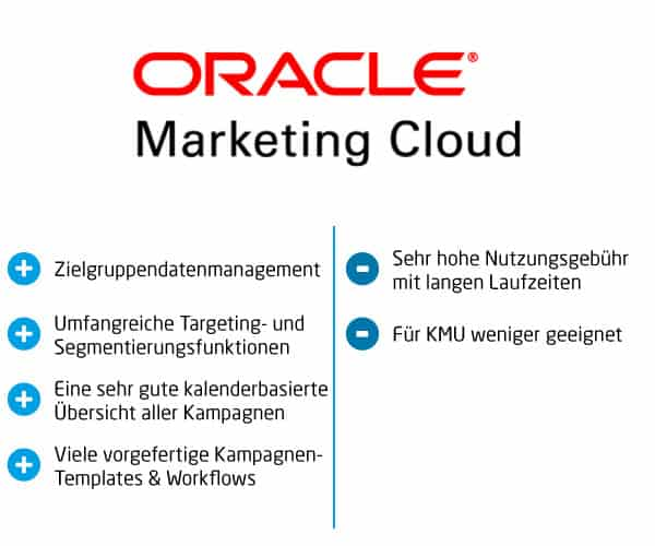 Marketing Automation Oracle