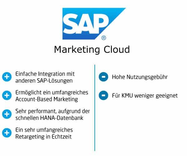 Marketing Automation SAP