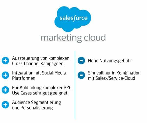 Marketing Automation Salesforce