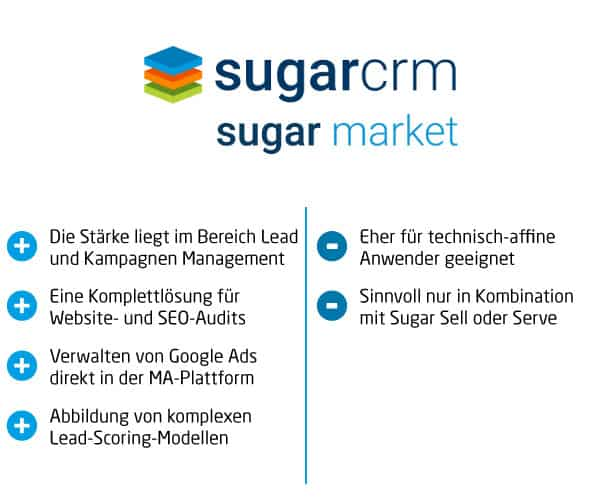 Marketing Automation Sugarcrm