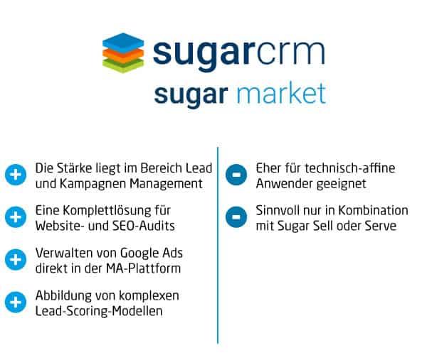 Marketing Automation Sugarcrm