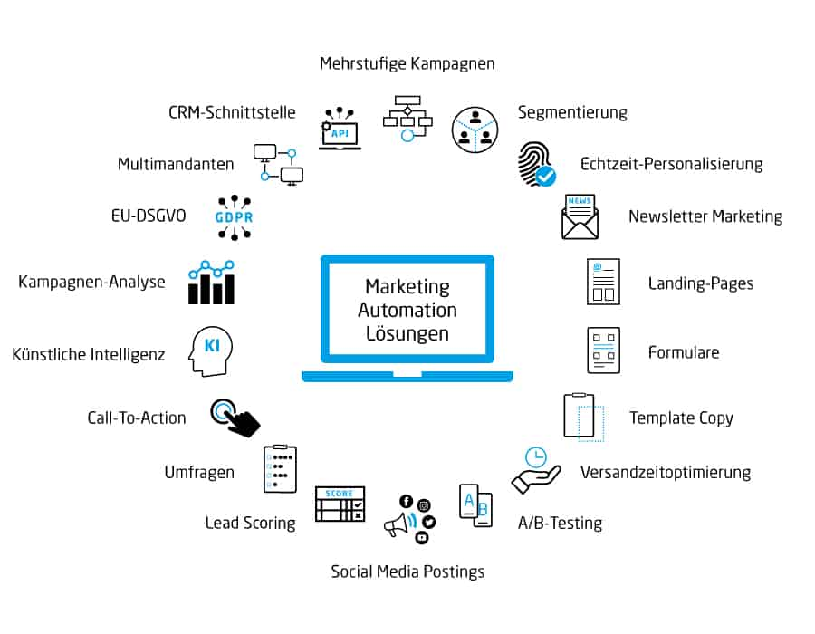 https://www.visioneleven.com/wp-content/uploads/2020/04/Marketing-Automation_Toolvergleich.pdf