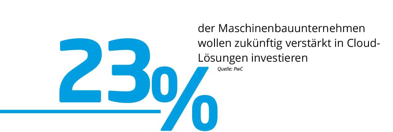 Status Quo Maschinenbau