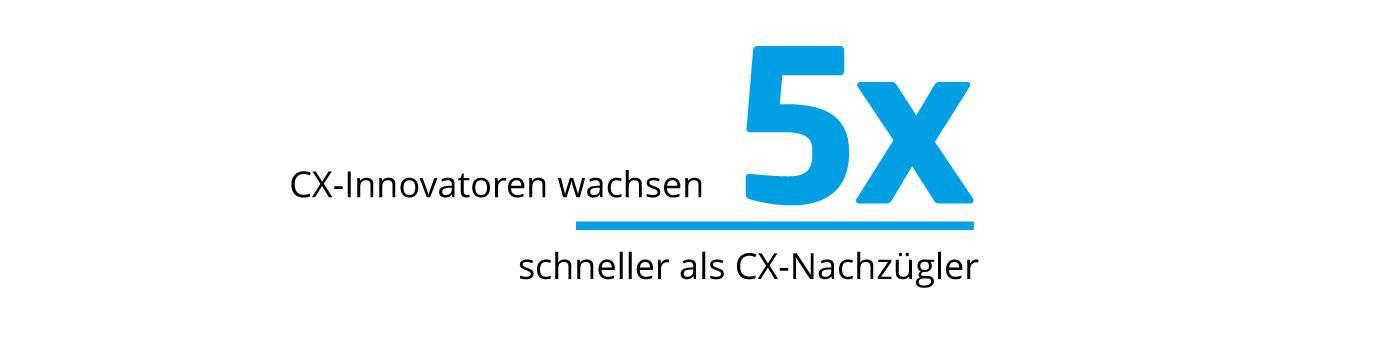 CX-Innovatoren
