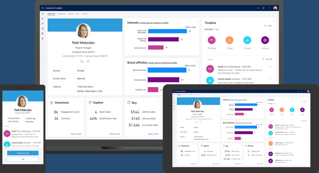 CRM-Plattform von Microsoft